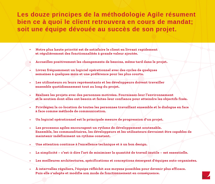 Methode Agile - Openmind