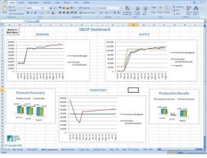 Impossible de ne pas inclure cet outil tant il fait partie intégrante du quotidien de la grande majorité des entreprises. En plus de sa simplicité d'utilisation, Excel comporte une multitude de fonctionnalités qui permettent de créer des rapports avancés et complets, idéal pour présenter des données de manière interactive.