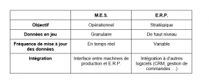 Openmind Technologies-ERP-MES